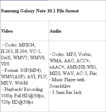 galaxy note 10.1 file format