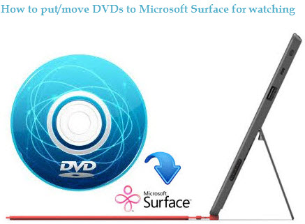 Move DVDs toMicrosoft Surface