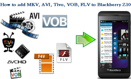get MKV, AVI, Tivo, MPG, MVI, VOB onto BlackBerry Z10