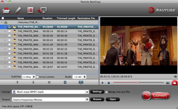 DVD multi-track Converter