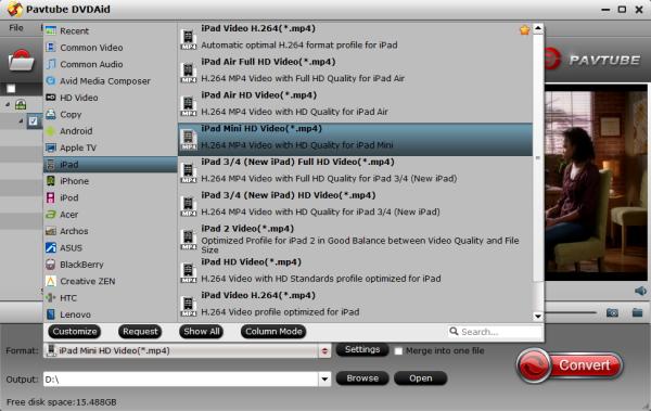 iPad Mini 3 Video Format