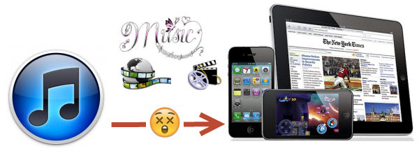Sync music, movies, TV shows from iTunes to iPad, iPhone and iPod