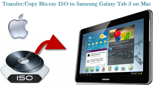 Copy Blu-ray ISO image from your Mac to Galaxy Tab 3