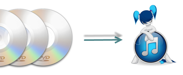 Sync DVD movies to iTunes on Mac