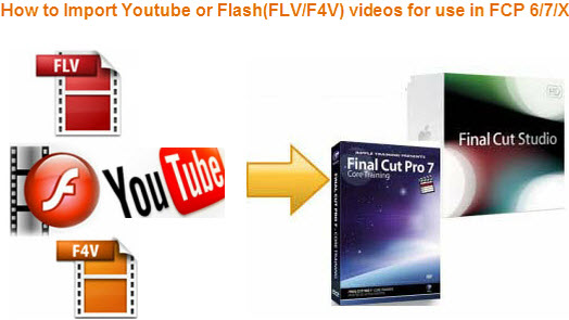 Import Flash video to FCP