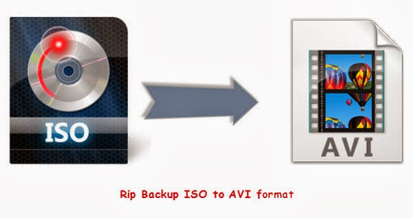 Convert ISO files to AVI to read it on PS3 Blu-ray-dvd-iso-to-avi