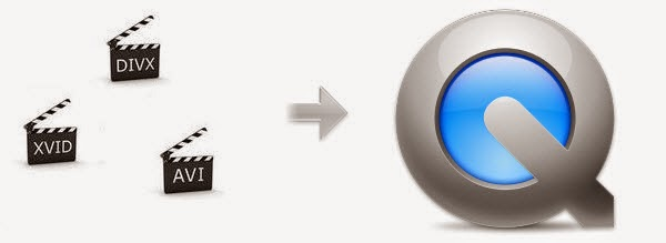 Solution to get QuickTime work with Divx/Xvid AVI files Convert-avi-to-quicktime