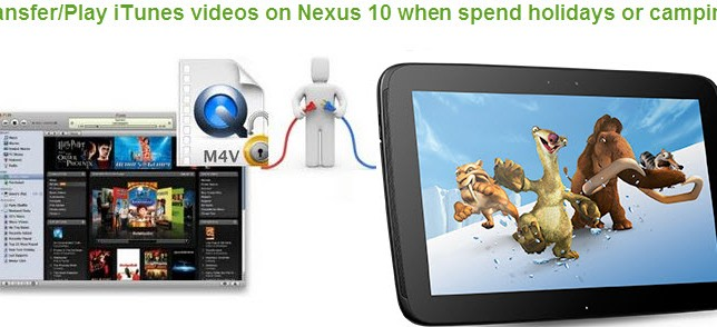 sync iTunes videos to Nexus 10